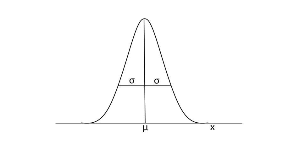 Article-Gauss-Figure-1