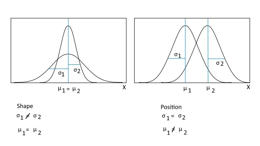 Article-Gauss-Figure-2