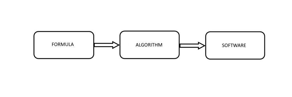 Article_AI_for_Trading_Figure_1
