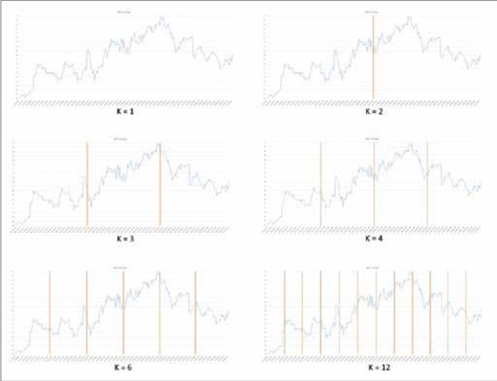 Article_AI_for_Trading_Figure_2