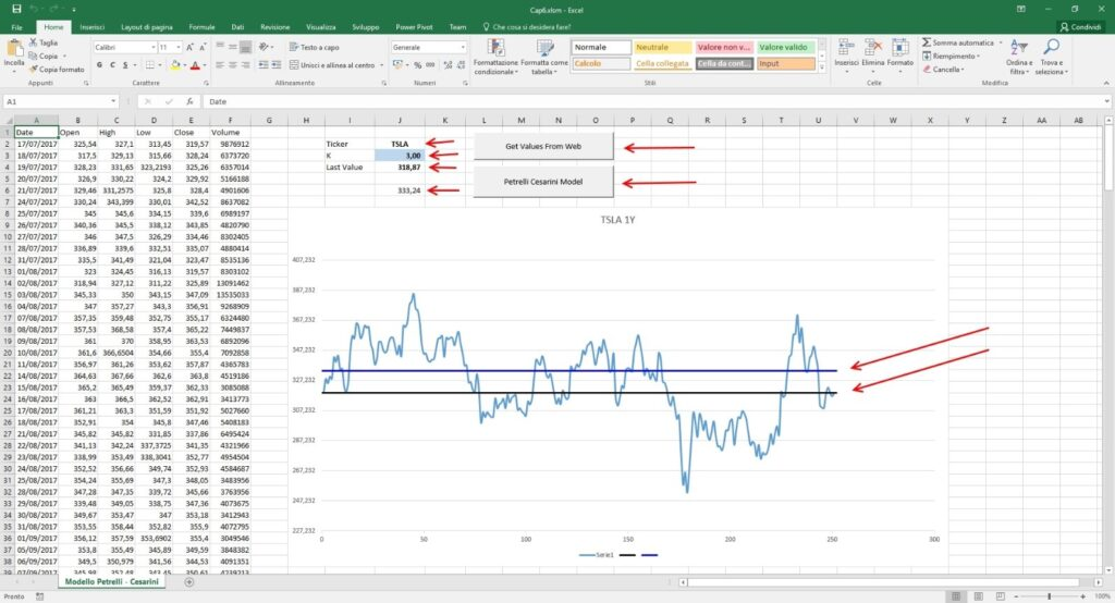 Article_AI_for_Trading_Figure_3