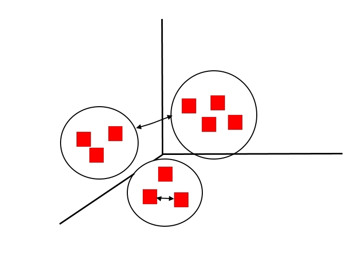 Article_Cluster_Analysis_Figure_1