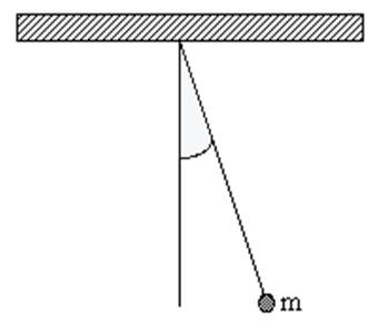 Article Dangling Figure 4