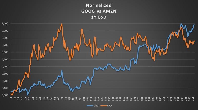 Article_DataNormalization_Figure_4