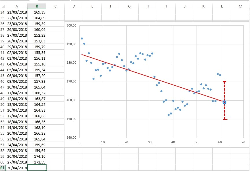 Article_Deterministic vs probabilistic models_Figure_1