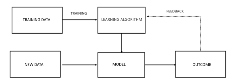 Article_MathematicalModels_Figure4